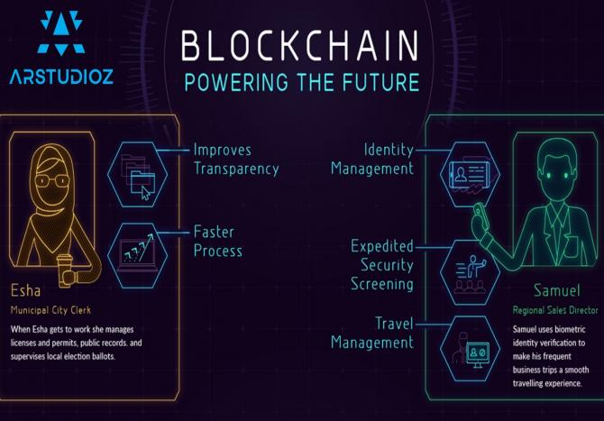 HOW CAN WE LEVERAGE BLOCKCHAIN TECHNOLOGY IN REAL WORLD?